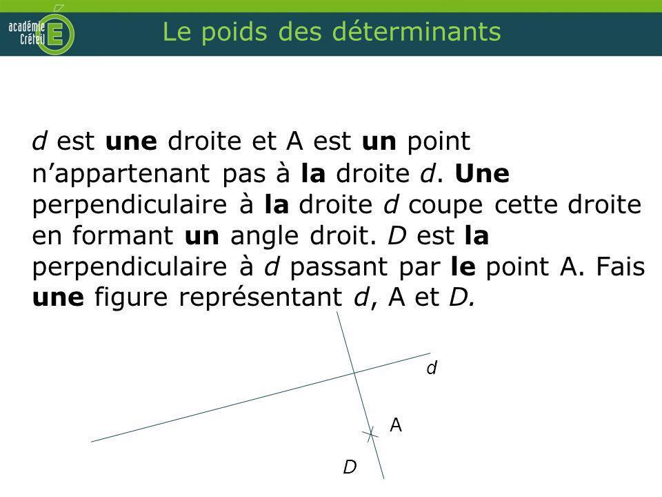 Le poids des déterminants d est une droite et A est un point nappartenant pas à la droite d. Une perpendiculaire à la droite d coupe cette droite en f