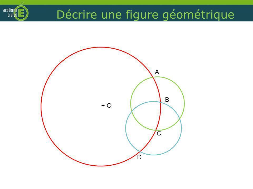 Décrire une figure géométrique A B C D + O