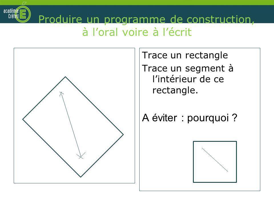 Produire un programme de construction, à loral voire à lécrit Trace un rectangle Trace un segment à lintérieur de ce rectangle. A éviter : pourquoi ?