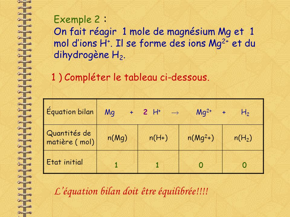 Exemple 2 : On fait réagir 1 mole de magnésium Mg et 1 mol dions H +. Il se forme des ions Mg 2+ et du dihydrogène H 2. 1 ) Compléter le tableau ci-de