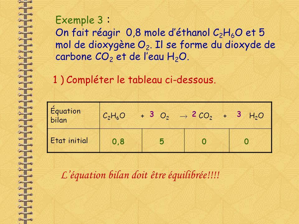 Exemple 3 : On fait réagir 0,8 mole déthanol C 2 H 6 O et 5 mol de dioxygène O 2. Il se forme du dioxyde de carbone CO 2 et de leau H 2 O. 1 ) Complét