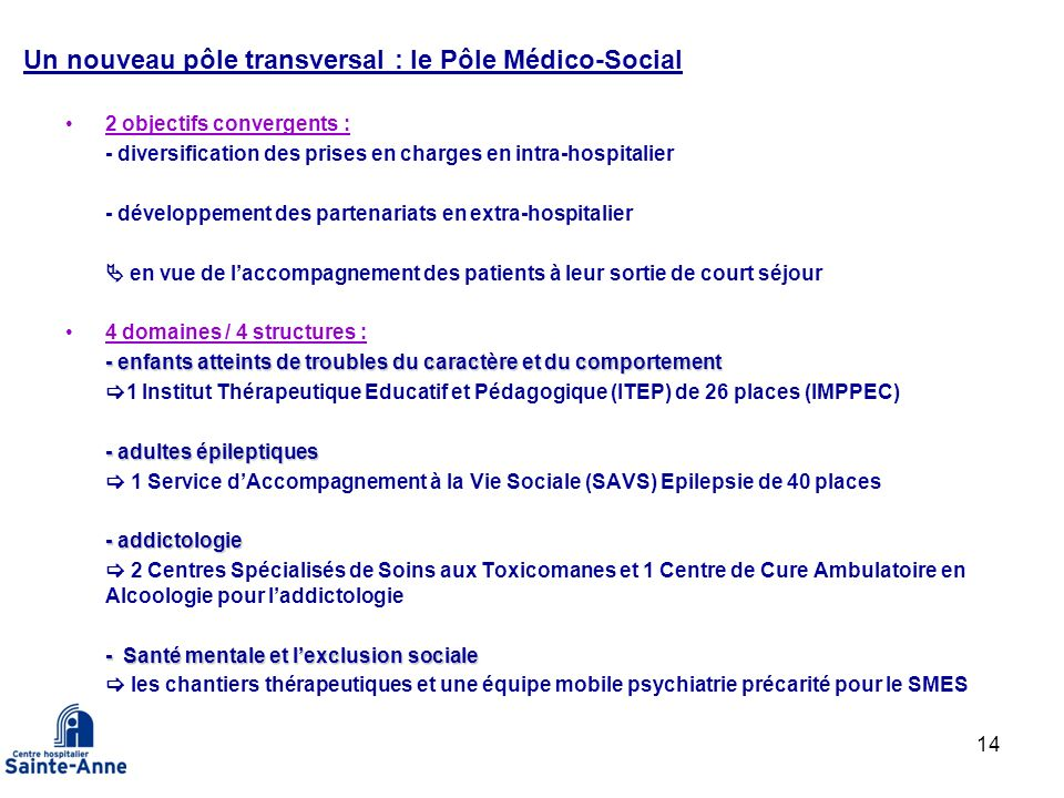 14 Un nouveau pôle transversal : le Pôle Médico-Social 2 objectifs convergents : - diversification des prises en charges en intra-hospitalier - dévelo