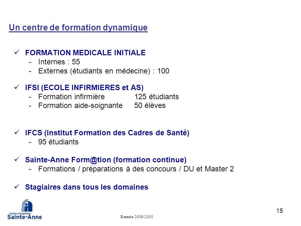 15 FORMATION MEDICALE INITIALE -Internes : 55 -Externes (étudiants en médecine) : 100 IFSI (ECOLE INFIRMIERES et AS) - Formation infirmière 125 étudia