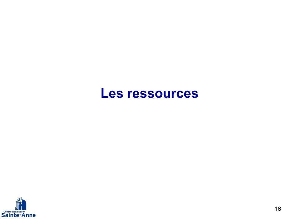 16 Les ressources