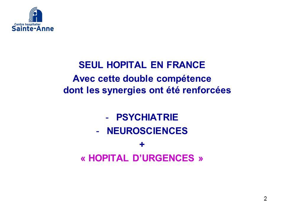 2 SEUL HOPITAL EN FRANCE Avec cette double compétence dont les synergies ont été renforcées -PSYCHIATRIE -NEUROSCIENCES + « HOPITAL DURGENCES »