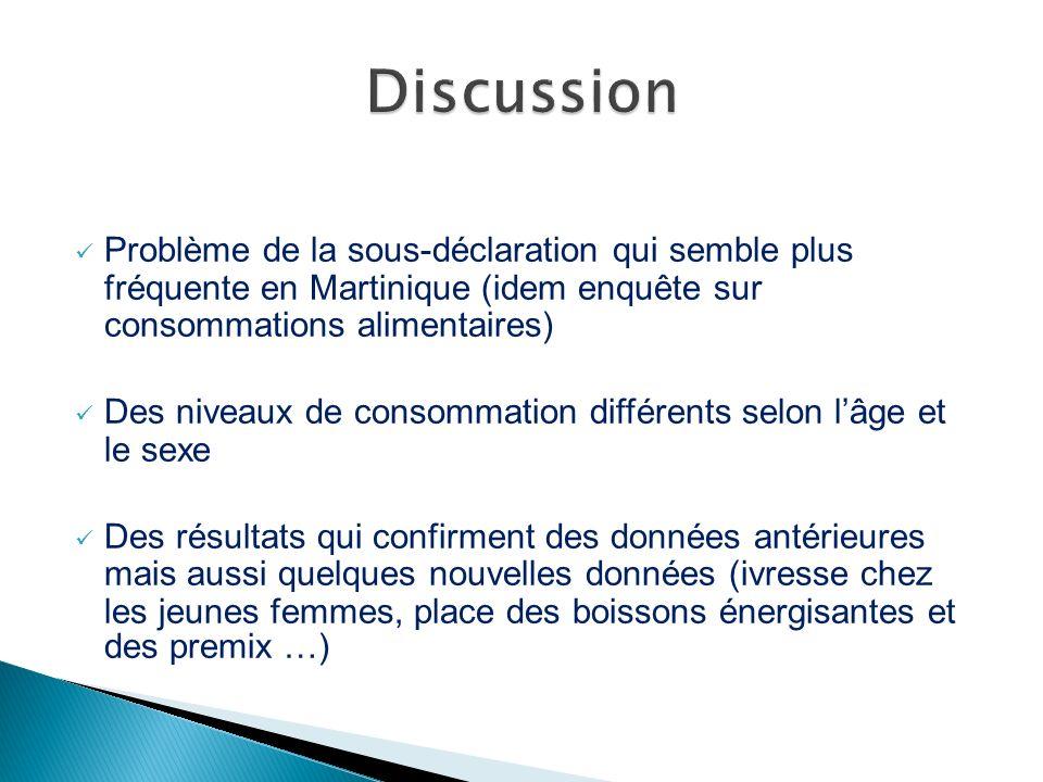 Problème de la sous-déclaration qui semble plus fréquente en Martinique (idem enquête sur consommations alimentaires) Des niveaux de consommation diff
