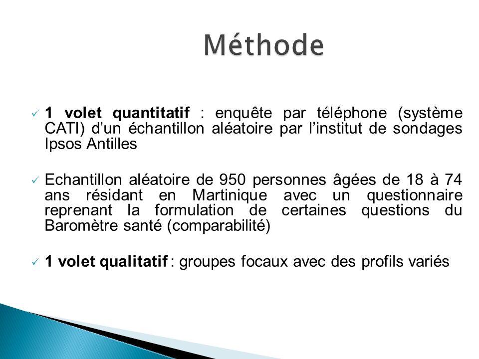 1 volet quantitatif : enquête par téléphone (système CATI) dun échantillon aléatoire par linstitut de sondages Ipsos Antilles Echantillon aléatoire de