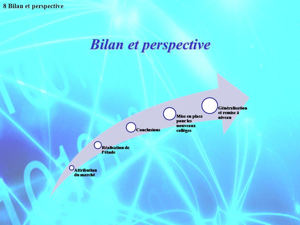 Bilan et perspective 8 Bilan et perspective