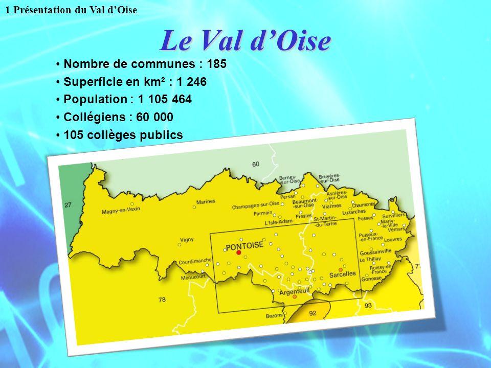 Le Val dOise Nombre de communes : 185 Superficie en km² : 1 246 Population : 1 105 464 Collégiens : 60 000 105 collèges publics 1 Présentation du Val