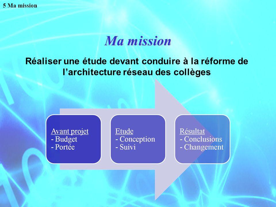 Ma mission Réaliser une étude devant conduire à la réforme de larchitecture réseau des collèges 5 Ma mission