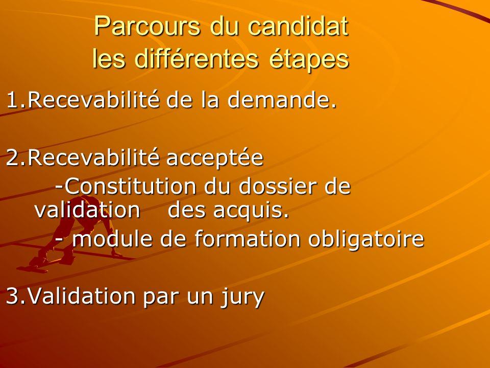 Parcours du candidat les différentes étapes 1.Recevabilité de la demande. 2.Recevabilité acceptée -Constitution du dossier de validation des acquis. -