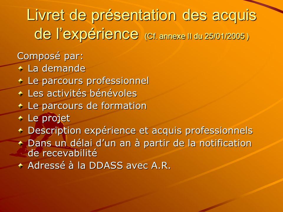 Livret de présentation des acquis de lexpérience (Cf. annexe II du 25/01/2005 ) Composé par: La demande Le parcours professionnel Les activités bénévo