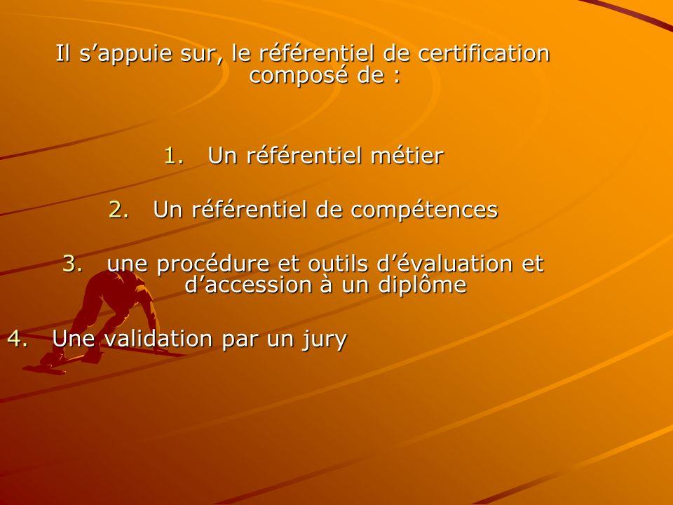 Il sappuie sur, le référentiel de certification composé de : 1.Un référentiel métier 2.Un référentiel de compétences 3.une procédure et outils dévalua
