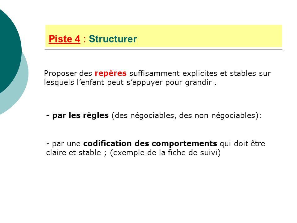 Piste 4 : Structurer Proposer des repères suffisamment explicites et stables sur lesquels lenfant peut sappuyer pour grandir. - par les règles (des né