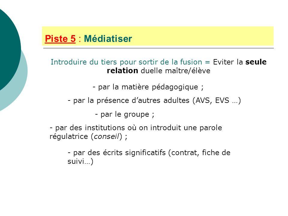 Piste 5 : Médiatiser Introduire du tiers pour sortir de la fusion = Eviter la seule relation duelle maître/élève - par la matière pédagogique ; - par