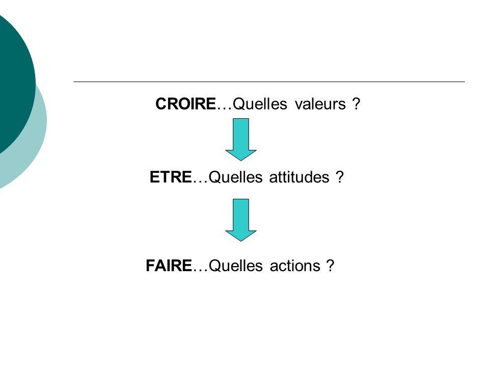 CROIRE…Quelles valeurs ? ETRE…Quelles attitudes ? FAIRE…Quelles actions ?
