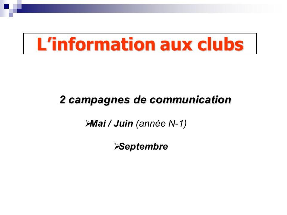 Linformation aux clubs 2 campagnes de communication 2 campagnes de communication Mai / Juin (année N-1) Septembre