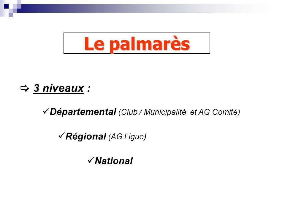 Le palmarès 3 niveaux : Départemental (Club / Municipalité et AG Comité) Régional (AG Ligue) National