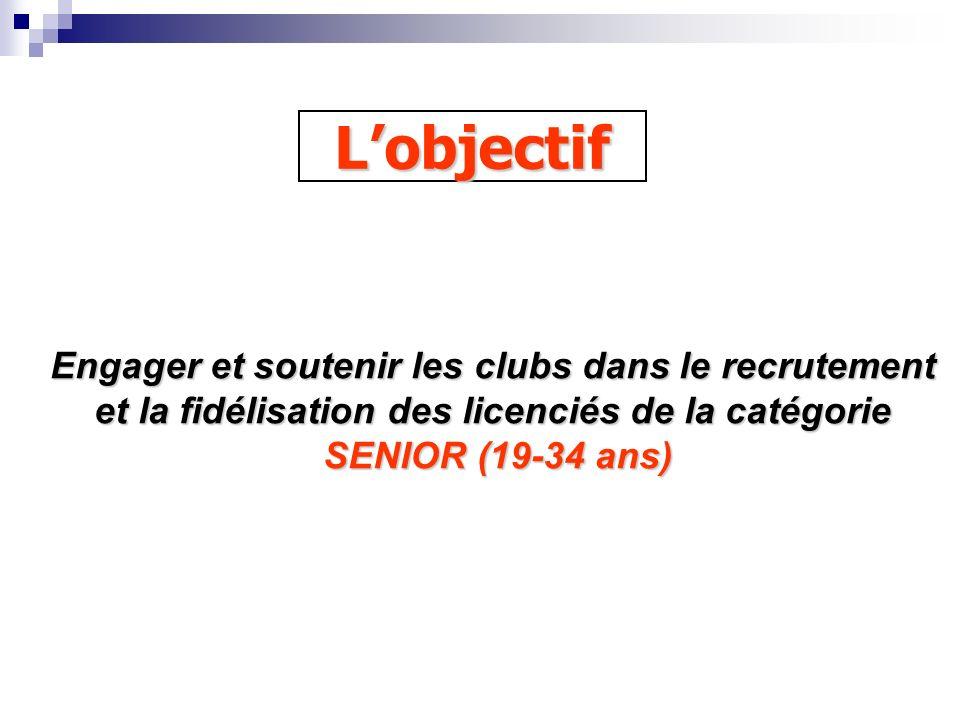Lobjectif Engager et soutenir les clubs dans le recrutement et la fidélisation des licenciés de la catégorie SENIOR (19-34 ans) SENIOR (19-34 ans)