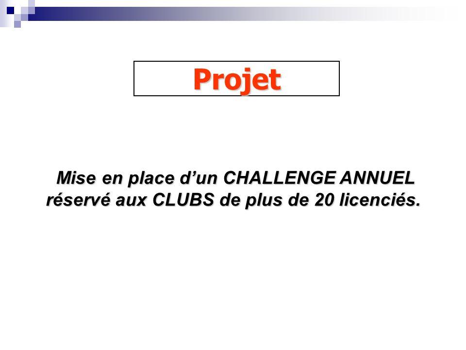 Projet Mise en place dun CHALLENGE ANNUEL réservé aux CLUBS de plus de 20 licenciés.