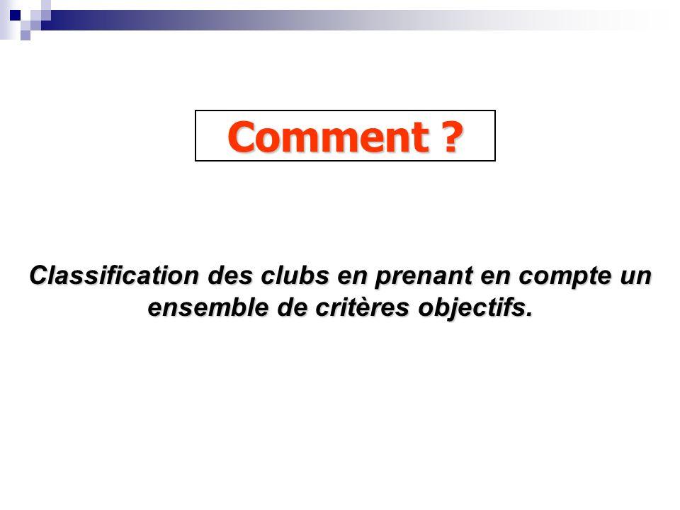 Comment Classification des clubs en prenant en compte un ensemble de critères objectifs.