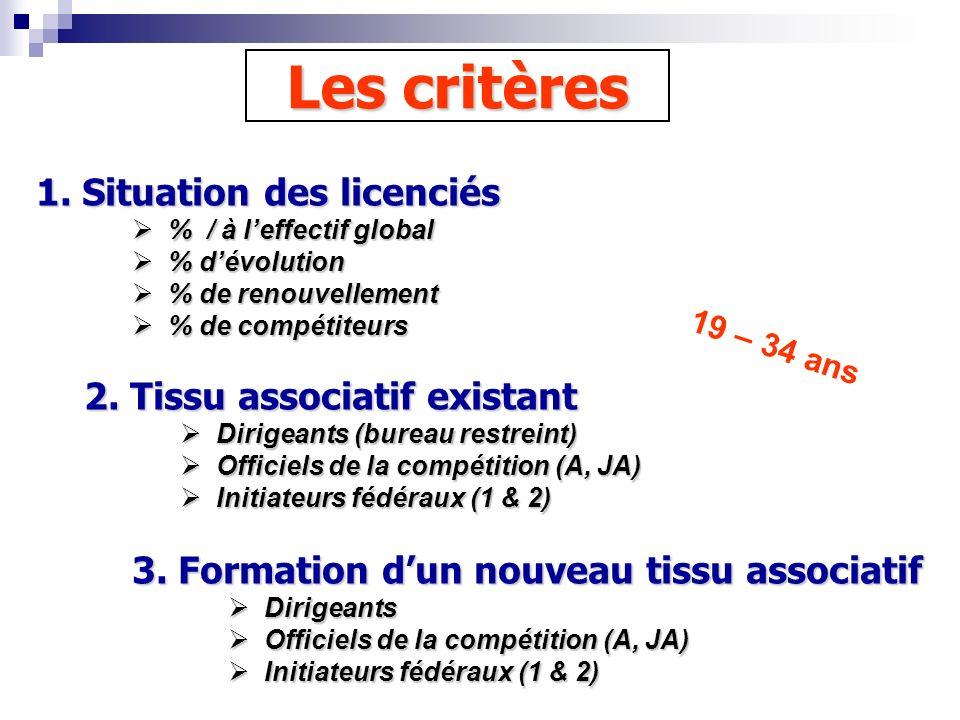 Les critères 1.