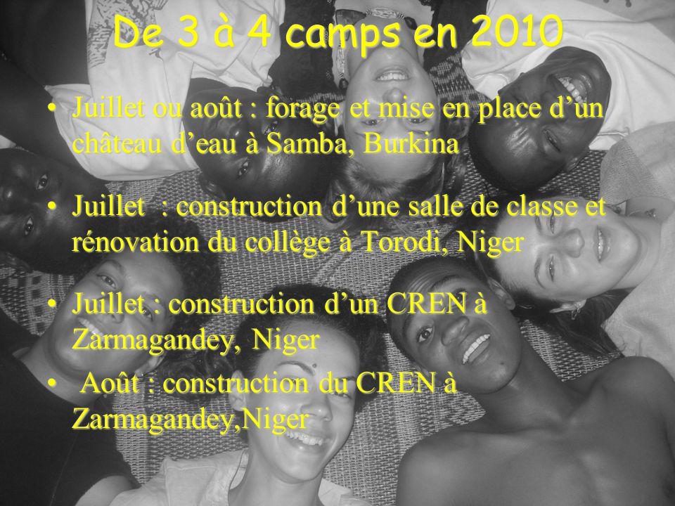 De 3 à 4 camps en 2010 Juillet ou août : forage et mise en place dun château deau à Samba, BurkinaJuillet ou août : forage et mise en place dun château deau à Samba, Burkina Juillet : construction dune salle de classe et rénovation du collège à Torodi, NigerJuillet : construction dune salle de classe et rénovation du collège à Torodi, Niger Juillet : construction dun CREN à Zarmagandey, NigerJuillet : construction dun CREN à Zarmagandey, Niger Août : construction du CREN à Zarmagandey,Niger Août : construction du CREN à Zarmagandey,Niger
