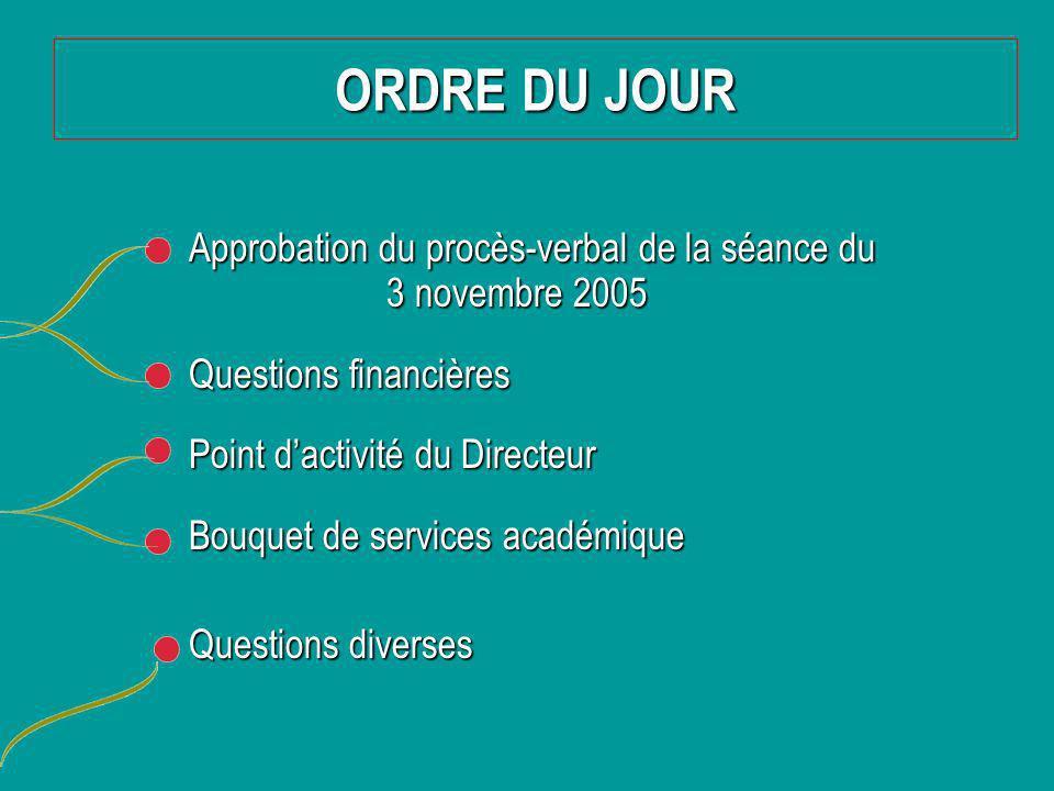 Questions financières Compte financier 2005 Compte financier 2005 Décision modificative n°1 de 2006 Décision modificative n°1 de 2006