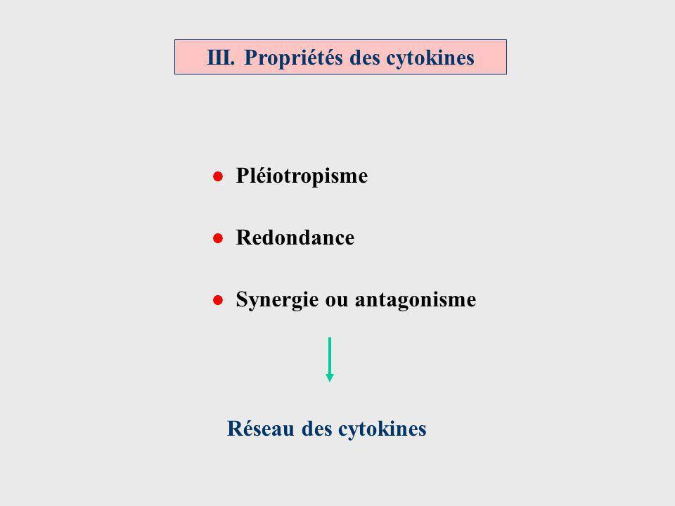 III. Propriétés des cytokines Pléiotropisme Redondance Synergie ou antagonisme Réseau des cytokines