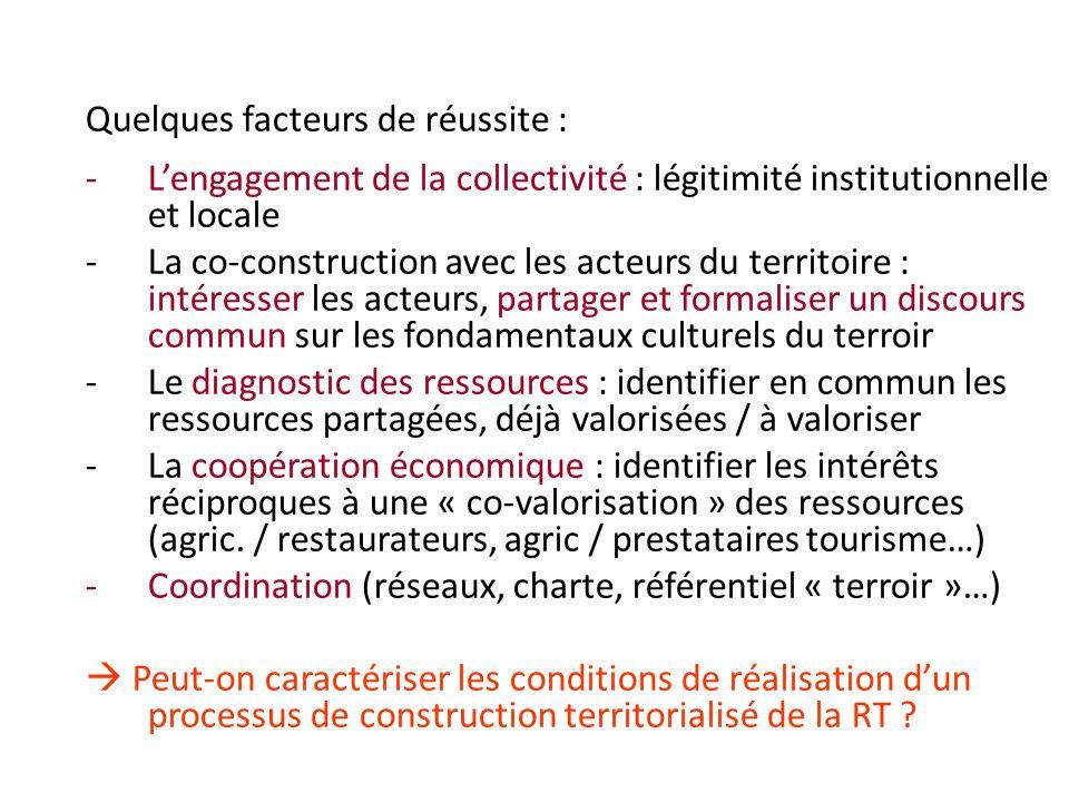 Quelques facteurs de réussite : -Lengagement de la collectivité : légitimité institutionnelle et locale -La co-construction avec les acteurs du territ
