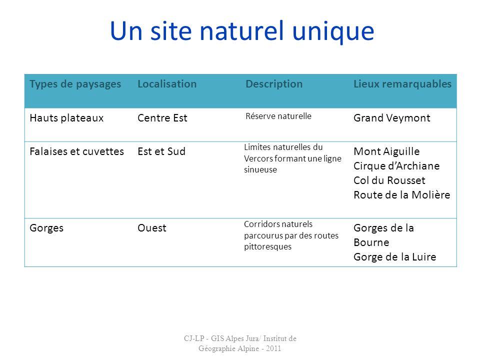 Un site naturel unique Types de paysagesLocalisationDescriptionLieux remarquables Hauts plateauxCentre Est Réserve naturelle Grand Veymont Falaises et