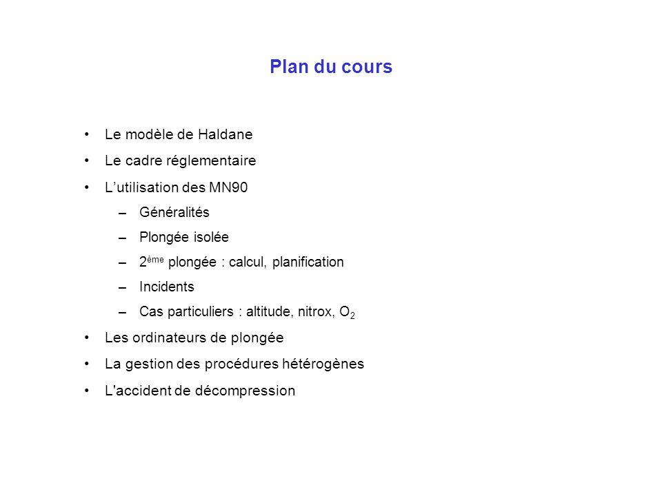Bibliographie Plongée, santé, sécurité – X.Fructus, R.