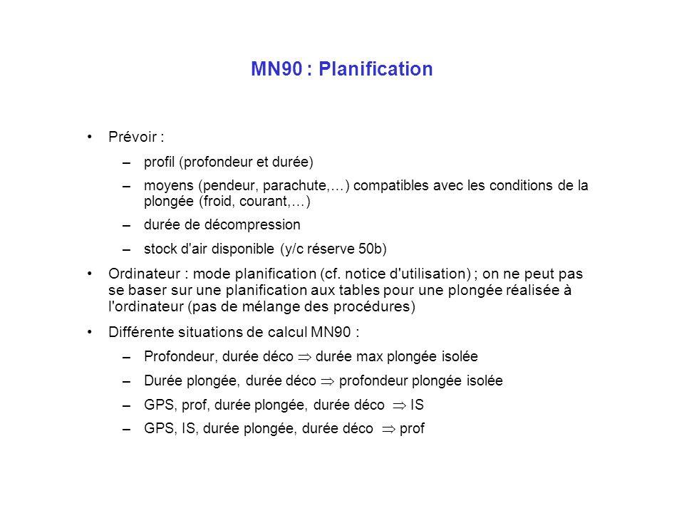 MN90 : Calcul de la majoration