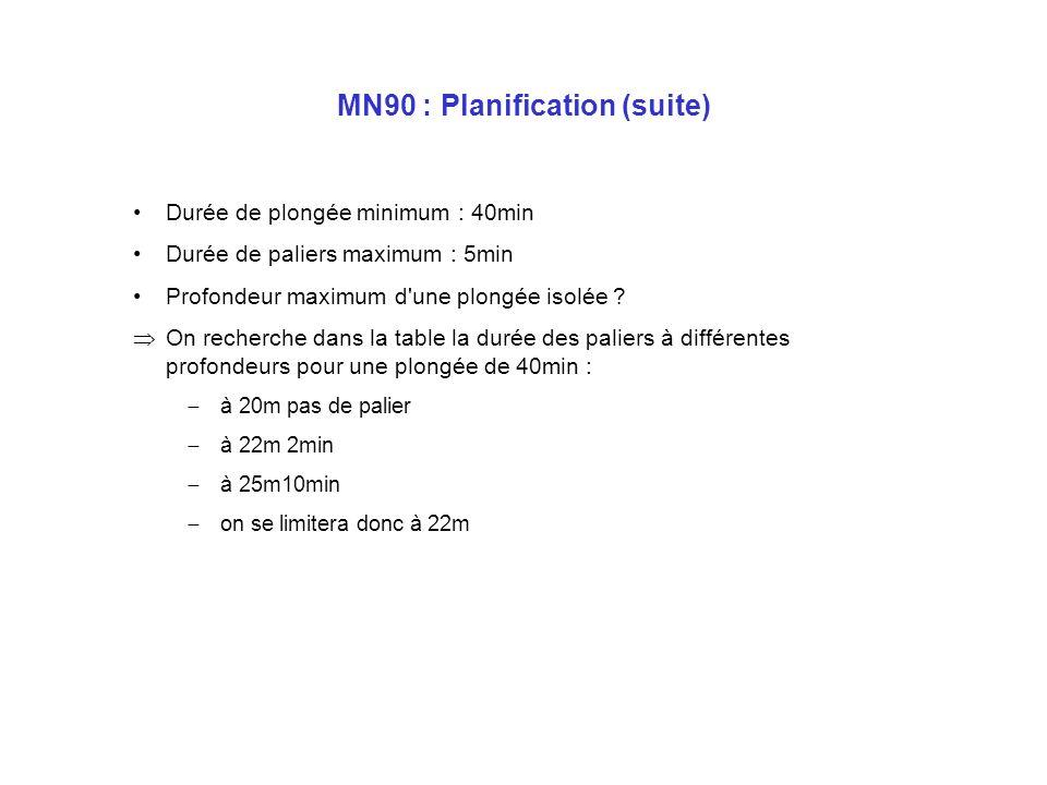 MN90 : Planification (suite) Profondeur : 32m Durée de paliers maximum : 10min Durée maximum d'une plongée simple ? Lecture directe dans la table à 32