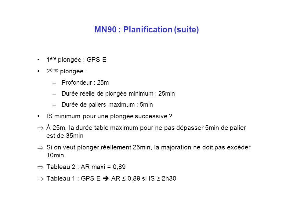 MN90 : Planification (suite) Durée de plongée minimum : 40min Durée de paliers maximum : 5min Profondeur maximum d'une plongée isolée ? On recherche d