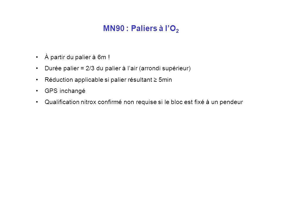 MN90 : Plongée au nitrox Utiliser des tables nitrox !!! Qualification nitrox requise Calcul de la profondeur équivalente donnant la même PpN 2 à lair