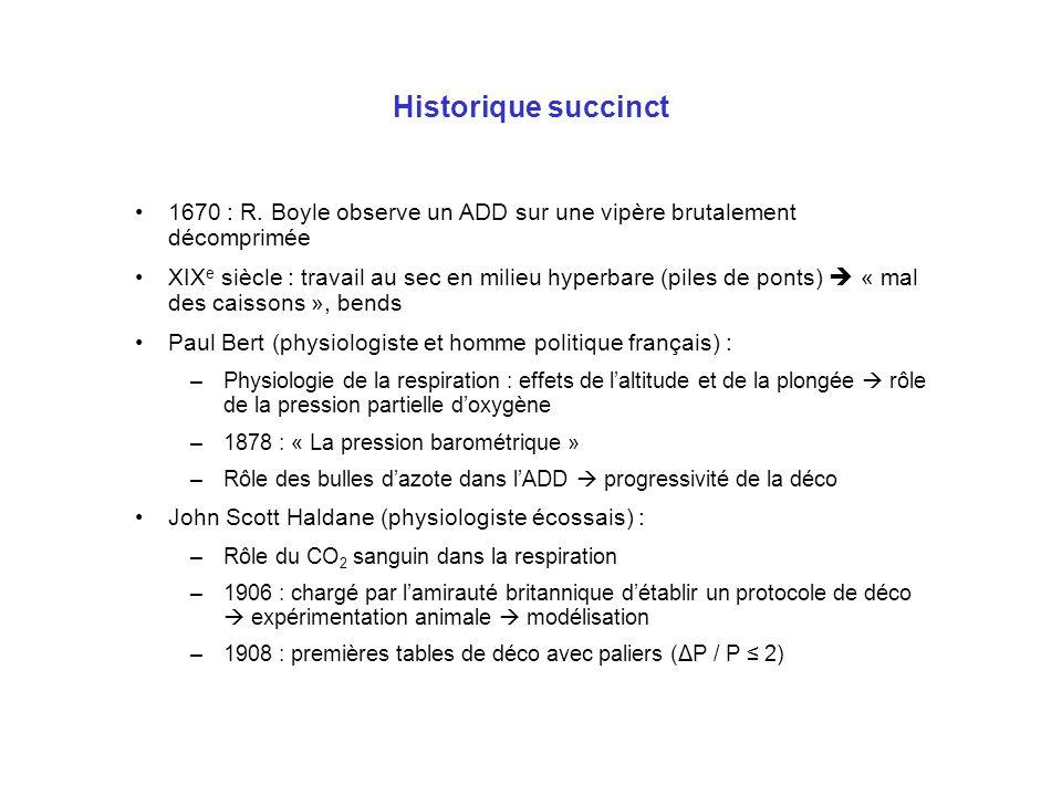 Historique succinct 1670 : R.