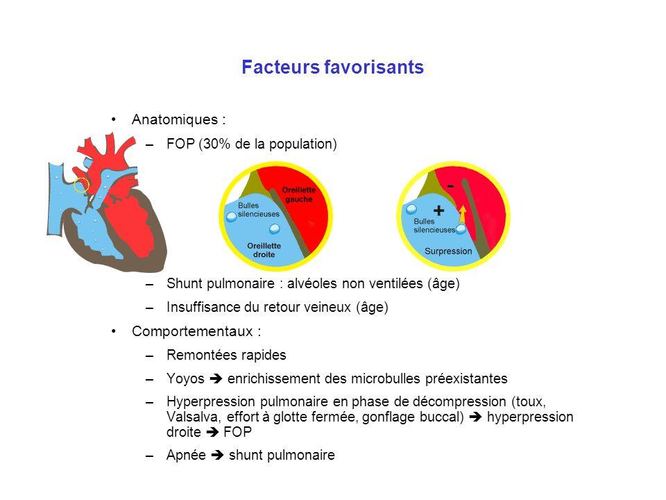Localisation des bulles (2) Vasculaires (initialement circulantes) : Veineuses : stase (perte de charge, ralentissement du retour veineux) ischémie da