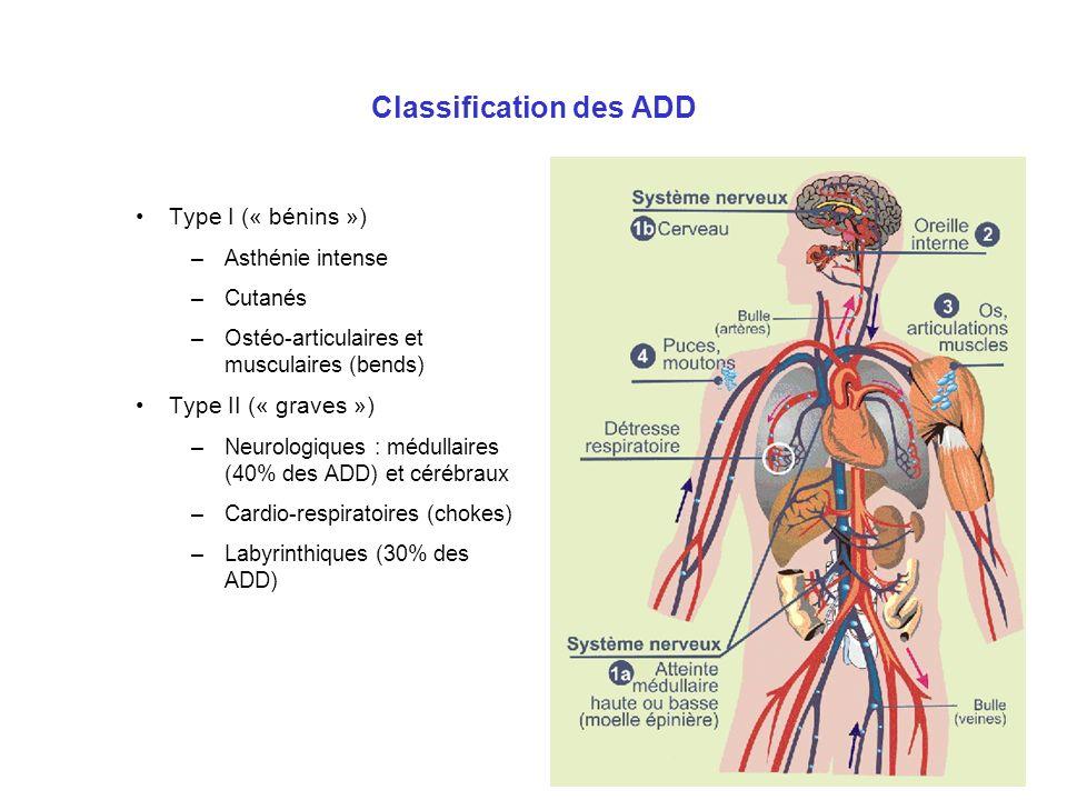 Maladie de décompression Abrasion de lendothélium vasculaire (blessure) Adhésion plaquettaire à lendothélium Adhésion des plaquettes à la bulle dazote