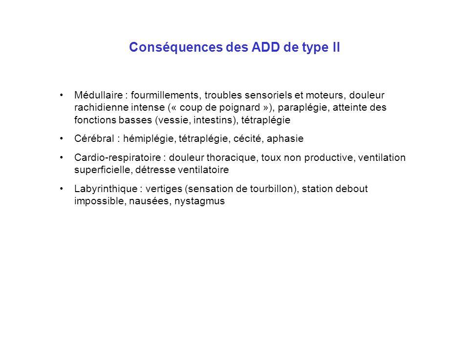 Classification des ADD Type I (« bénins ») –Asthénie intense –Cutanés –Ostéo-articulaires et musculaires (bends) Type II (« graves ») –Neurologiques :