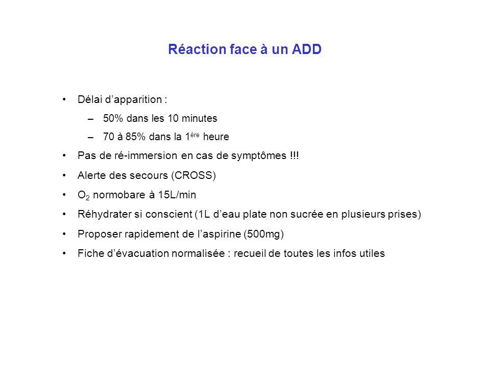 Prévention Hydratation (avant, après) Vitesse de remontée Paliers stock dair !!!, conditions du milieu (froid, houle, courant,…) Condition physique et