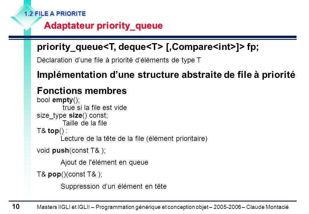 Masters IIGLI et IGLII – Programmation générique et conception objet – 2005-2006 – Claude Montacié 10 1.2 FILE A PRIORITE Adaptateur priority_queue Ad