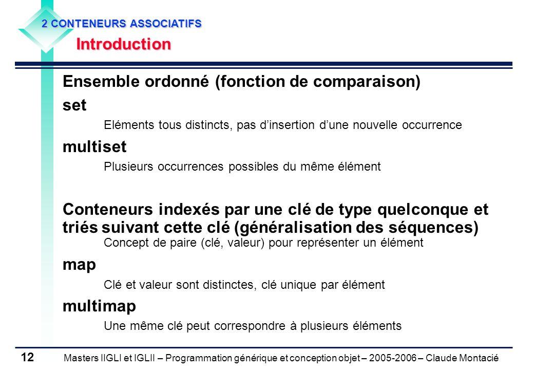 Masters IIGLI et IGLII – Programmation générique et conception objet – 2005-2006 – Claude Montacié 12 Ensemble ordonné (fonction de comparaison) set E