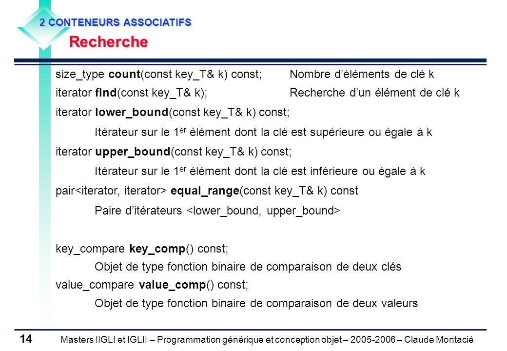 Masters IIGLI et IGLII – Programmation générique et conception objet – 2005-2006 – Claude Montacié 14 2 CONTENEURS ASSOCIATIFS Recherche size_type cou