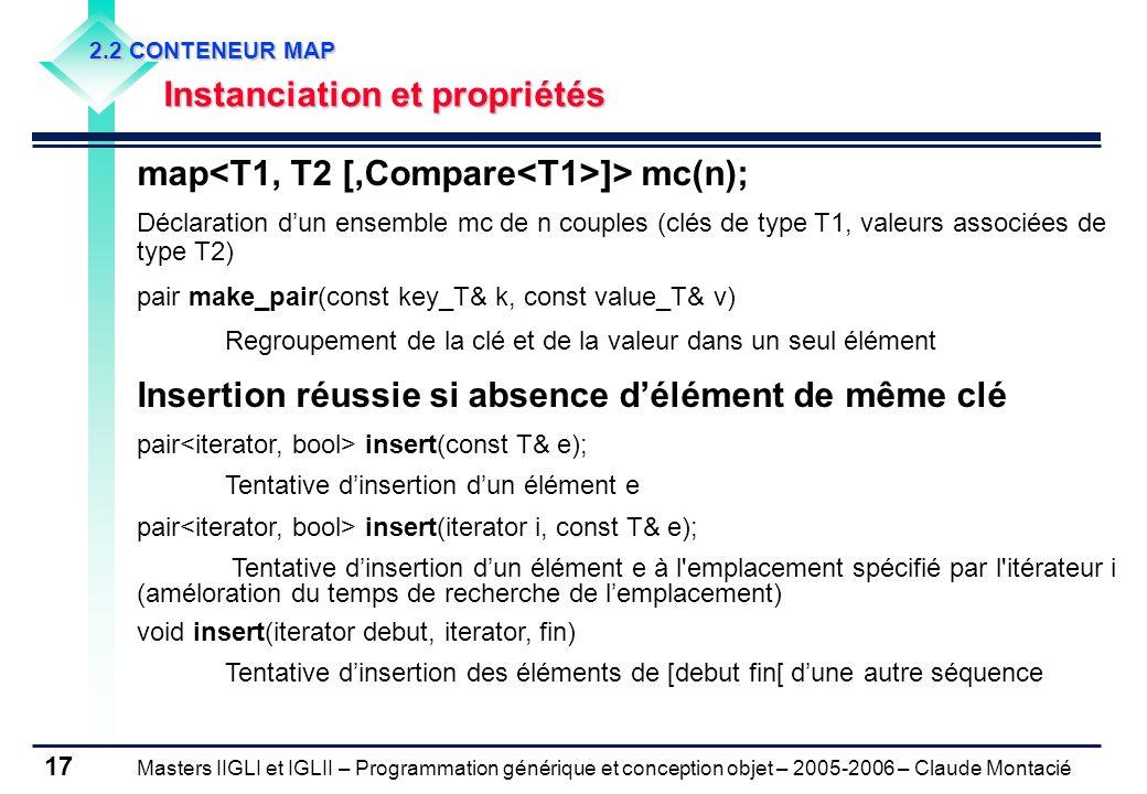 Masters IIGLI et IGLII – Programmation générique et conception objet – 2005-2006 – Claude Montacié 17 2.2 CONTENEUR MAP Instanciation et propriétés In