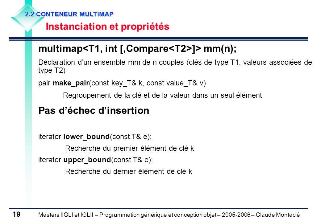 Masters IIGLI et IGLII – Programmation générique et conception objet – 2005-2006 – Claude Montacié 19 2.2 CONTENEUR MULTIMAP Instanciation et propriét