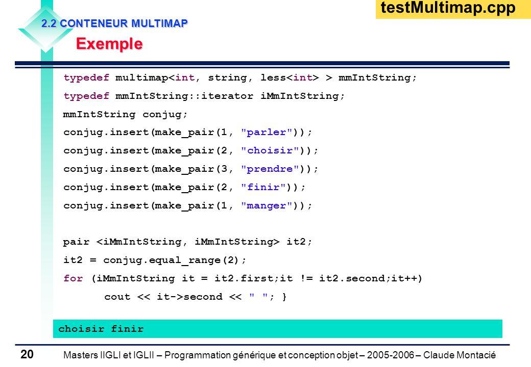 Masters IIGLI et IGLII – Programmation générique et conception objet – 2005-2006 – Claude Montacié 20 2.2 CONTENEUR MULTIMAP Exemple Exemple typedef m