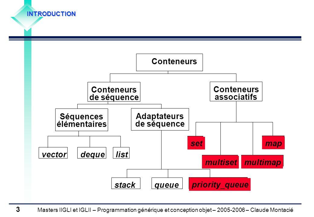 Masters IIGLI et IGLII – Programmation générique et conception objet – 2005-2006 – Claude Montacié 3 Conteneurs Séquences élémentaires Adaptateurs de