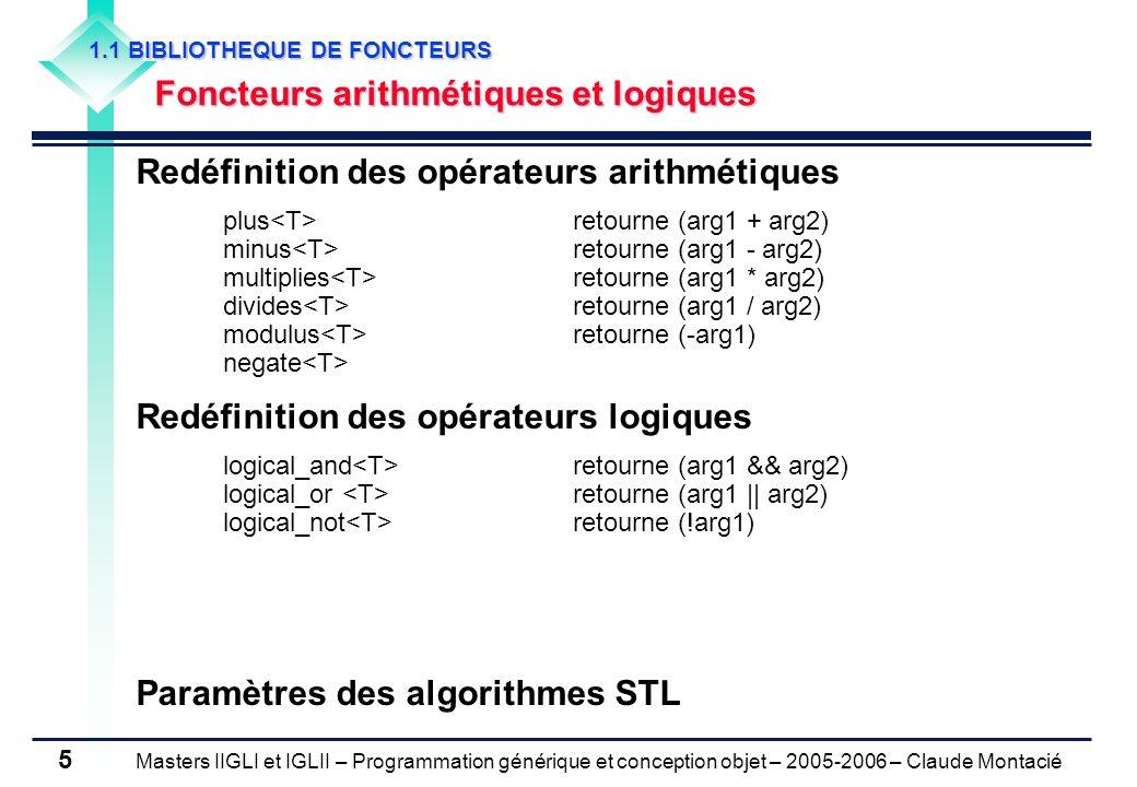 Masters IIGLI et IGLII – Programmation générique et conception objet – 2005-2006 – Claude Montacié 5 1.1 BIBLIOTHEQUE DE FONCTEURS Foncteurs arithméti
