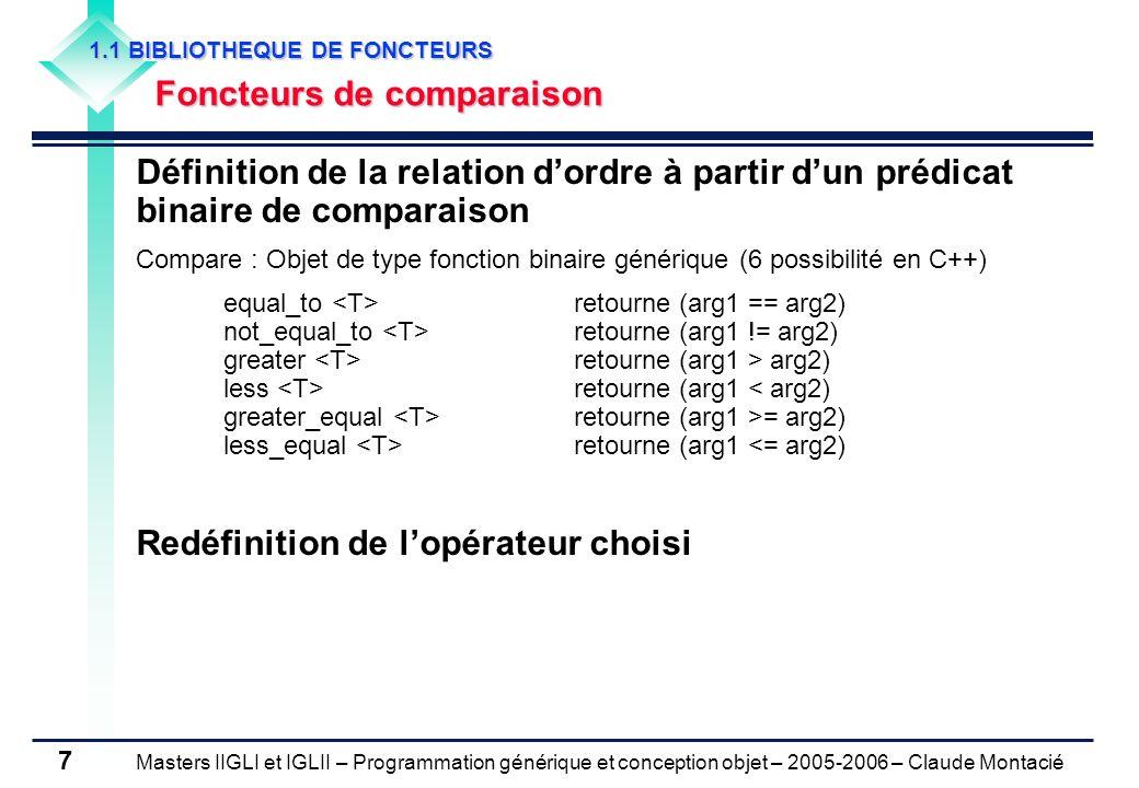 Masters IIGLI et IGLII – Programmation générique et conception objet – 2005-2006 – Claude Montacié 7 1.1 BIBLIOTHEQUE DE FONCTEURS Foncteurs de compar